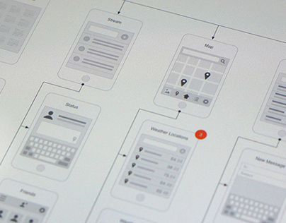 Mobile Visual Flowchart for OmniGraffle & Illustrator