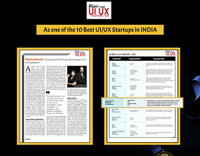 SiliconIndia Featured - 10 Best UI/UX Startups in India
