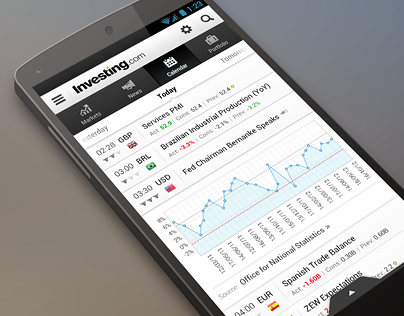 Investing.com - Financial Stocks & Markets Android App