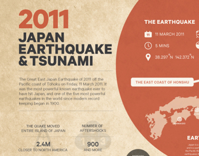 Infographics: Japan Earthquake