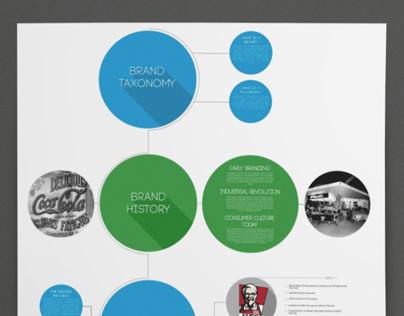 Brand Taxonomy - Broadsheet