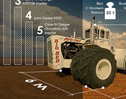 The biggest tracktor of the world