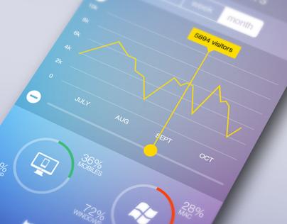 iOS Stats App