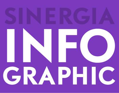 SINERGIA // INFOGRAPHIC