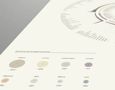 The Black Data of Piemonte