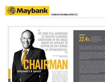 MAYBANK 2012 Pitching