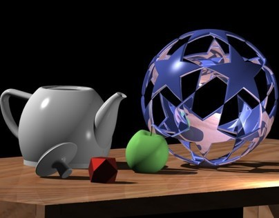 teapot and champion's league ball