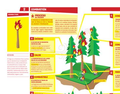 Campaña de prevención - Incendios forestales