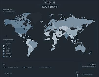 Data visualization - graphic design (2015)