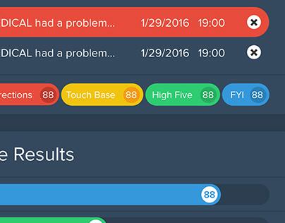 PeopleMetrics Analytics Dashboard UI update