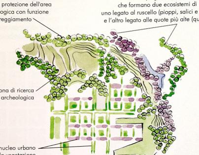 Progettazione urbanistica • McGrawHill ed.
