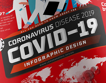 COVID-19 - Coronavirus Disease 2019 - Infographic