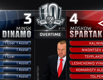 KHL daily updates