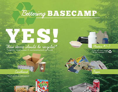 Bettering BaseCamp Recycling Poster