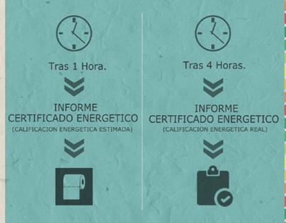 Calidad en el certificado energetico