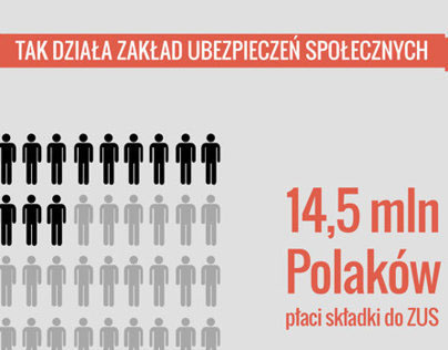 Tak działa ZUS | Social Insurance Institution in Poland