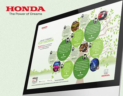 Honda Malaysia - Social Tree (Facebook App)
