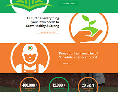 Atlanta Lawn Care Services | All Turf Lawn Care