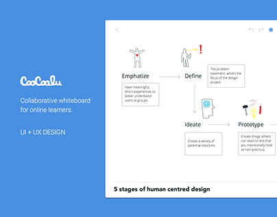 CooCoolu — Whiteboard for Online Learners