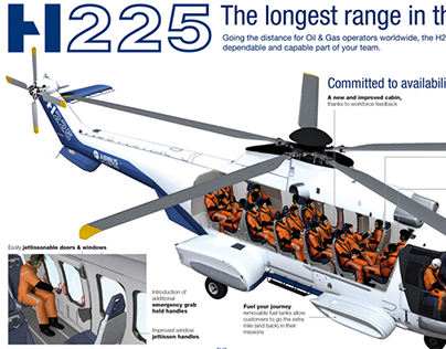 H225 helicopter
