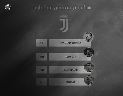 juve projects photos videos logos illustrations and branding on behance behance