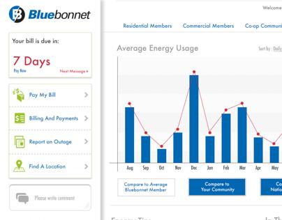 Blue Bonnet Web