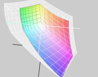 Choosing A Monitor For Digital Imaging