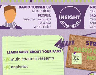 Engage with your Fans (Infographic)