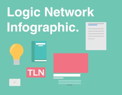 Logic Network Infographic