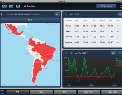 iCOPS : an iOS 7 iPad data visualization project