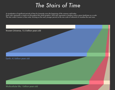 The Stairs of Time