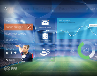 FIFA 15 Concept - Redesign