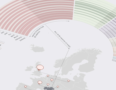 Data visualization of Piedmont tourism