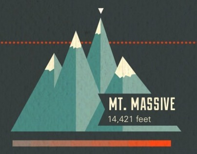 Fourteener Infographic