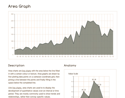 The Data Visualisation Catalogue