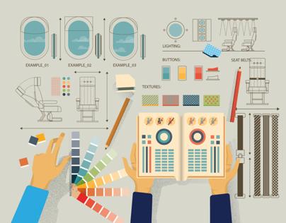 KLM Airlines Internal & Inflight Magazine illustrations