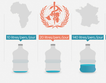 Infographie : Question d'eau