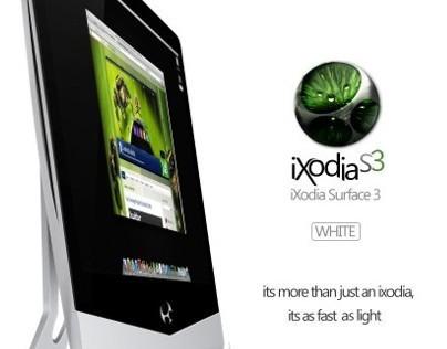 iXodia Products line-up