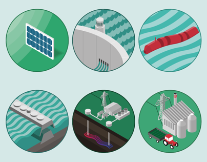 Renewable and Non-Renewable Energy Sources