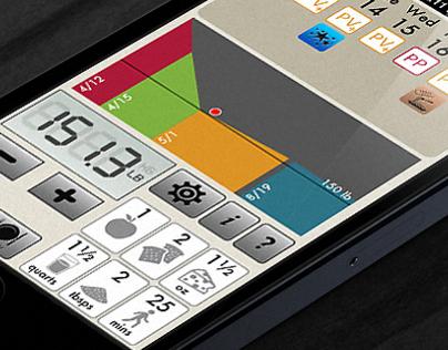 Diet App GUI Redesign