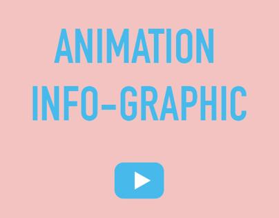 Animatie infographic reanimatie van een neonaat
