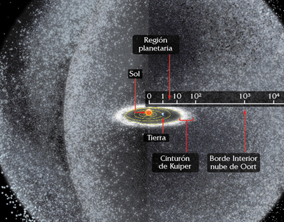 Cometas-Comets