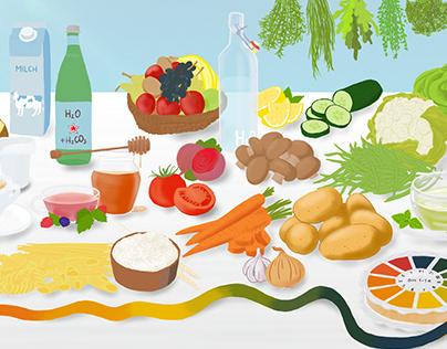 Sour and alkaline diet - Infographie