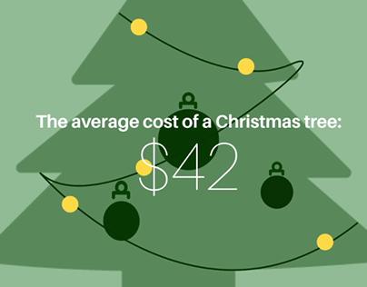 Christmas Consumerism Infographic