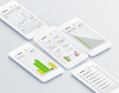 IoTen Coffee App Design