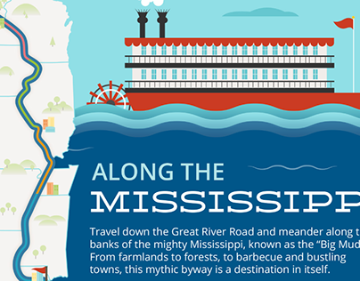 Infographic - Choice Hotels | Along the Mississippi