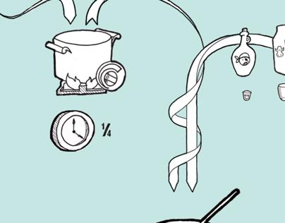 Canelé Pudding Illustrated Recipe