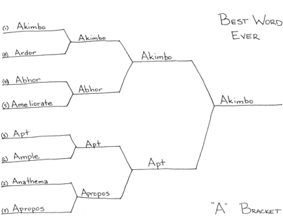 "Best Word Ever: ""A"" Bracket"