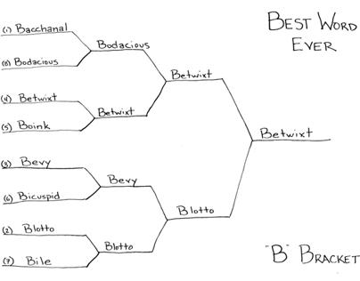 "Best Word Ever: ""B"" Bracket"