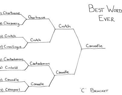"""Best Word Ever: """"C"""" Bracket"""